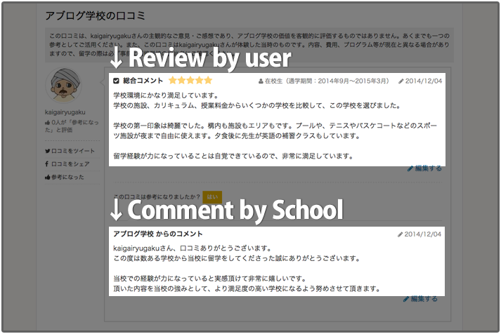 Review by user. Comment by School.